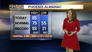 Temperatures stay in the mid 80s in Valley - Video