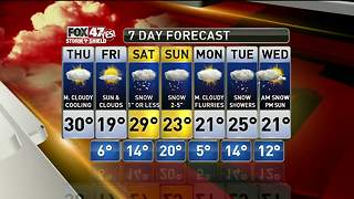 Jim's Forecast 2/1 - Video