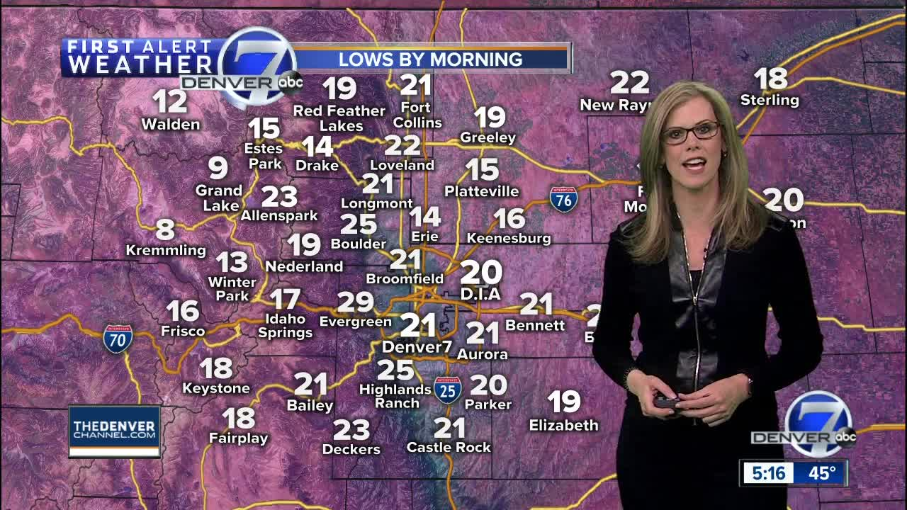 A cold Halloween across Colorado with warmer weather expected this weekend