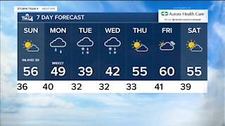 Chilly night ahead before a warmer Sunday