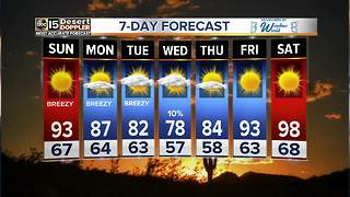 Cooler weather heading for the Valley - Video