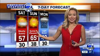 Warmer and drier this weekend - Video