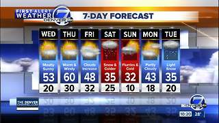 Cold tonight in Colorado, warmer Wednesday and Thursday - Video