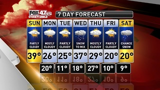Claire's Forecast 1-27 - Video