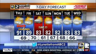 A few scattered showers, thunderstorms possible Thursday - Video