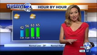 Mild Sunday, with the chance for rain/snow Mon. - Video