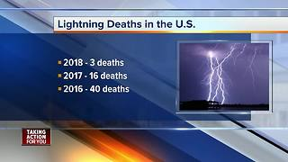 One person killed, another injured after lightning strike in Florida