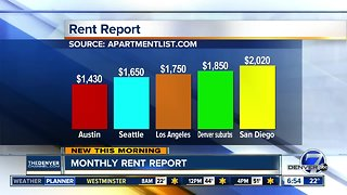 Monthyl rent report shows Denver suburbs getting expensive