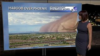 Rachel's Wednesday Wx Word: HABOOB - Video