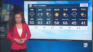 Heavy rain, strong winds & cooler temperatures