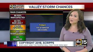 Top Stories: SCOTUS pick expected, Deadline to reunite families, Phoenix weather - Video