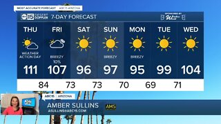 Excessive Heat Warning through Thursday