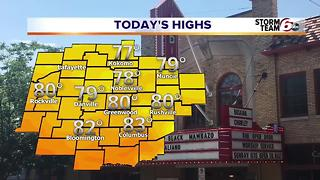 Near Perfect Saturday Forecast - Video