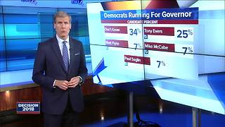 Marquette Law School poll: Baldwin & Walker both own leads over all challengers - Video