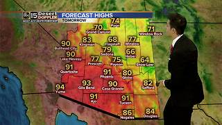 Forecast Update: The 80s Return! - Video