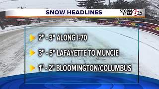 Snow & cold temperatures! - Video