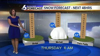 Winds subside Tuesday with rain, snow returning briefly Wednesday morning