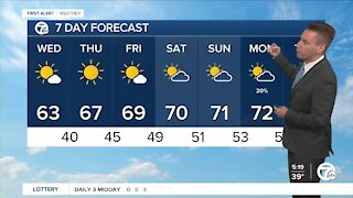 Metro Detroit Forecast: Beginning of a warm up