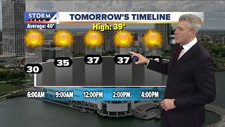 Cool and calm Friday night, warmer Saturday