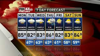 Jim's Forecast 8/6 - Video