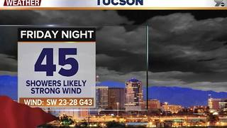 Chief Meteorologist Erin Christiansen's KGUN 9 Forecast Friday, December 16, 2016 - Video