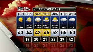 Dustin's Forecast 3-21 - Video