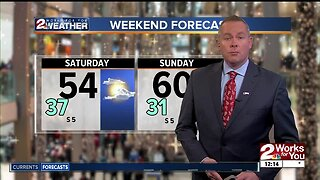 Friday noon weather
