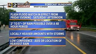 Flash Flood Watch in Effect - Video