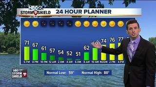 Dry & pleasant summer weather to start the week - Video