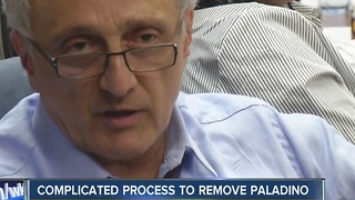 Complicated process to remove Paladino from school board - Video