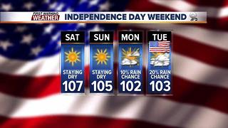 Chief Meteorologist Erin Christiansen's KGUN 9 Forecast Tuesday, June 27, 2017 - Video