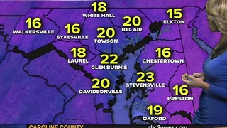 Below average temperatures with wind gusts Tuesday