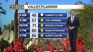 Big warm up across the Valley this weekend - Video