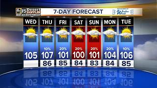Temperatures dropping toward the 100-degree mark for the weekend - Video