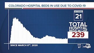 GRAPH: COVID-19 hospital beds in use as of Sept. 21, 2020