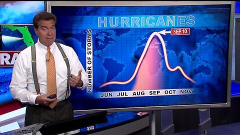 Tracking the Tropics | Andrea fizzles out in Atlantic