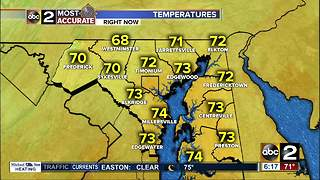 Decreasing Humidity & Temps - Video