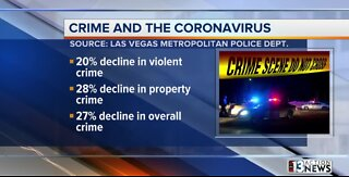 Drop in crime in Las Vegas amid COVID-19 pandemic