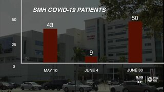 COVID-19 patients multiplying at local hospital