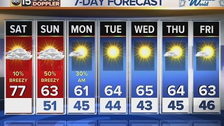 Morning web weather for Saturday November 26, 2016 - Video