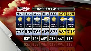 Jim's Forecast 10/1 - Video