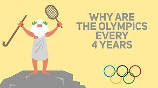 The reason behind the 4-year gap between Olympics - Video