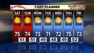 13 First Alert Weather for Feb. 3 - Video