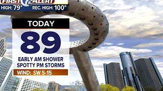 Hot with storm chances