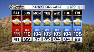 Storm chances increase over the weekend across the Valley - Video
