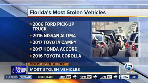 Here are the most stolen vehicles in Florida