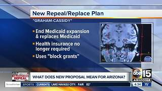 What does new health care proposal mean for Arizona?
