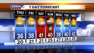 Teens and twenties overnight, warming up later in the week