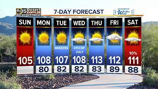 Below average temperatures for Valley - Video