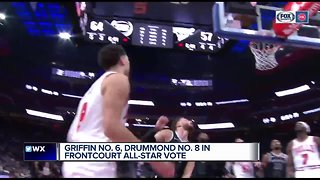 Blake Griffin, Andre Drummond in Top-10 frontcourt All-Star voting